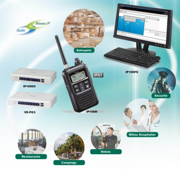 Indoor and outdoor tracking : solutions ICOM